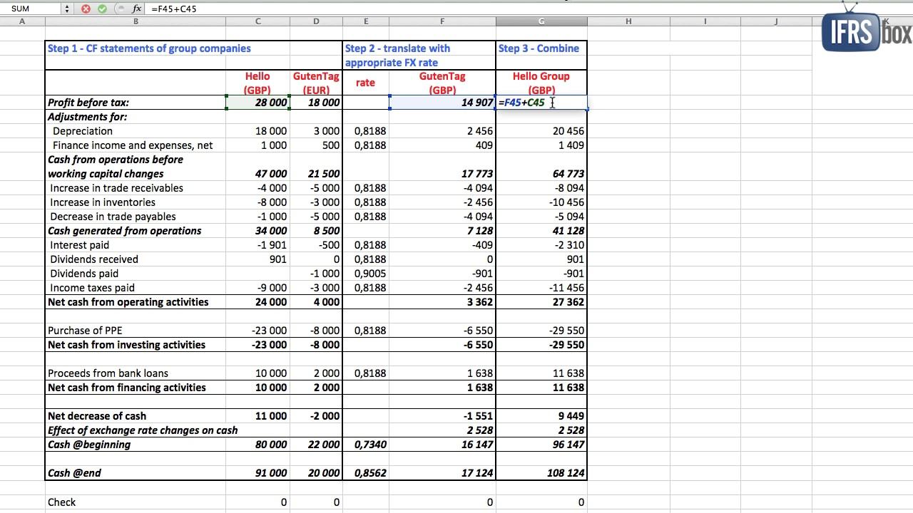 consolidated cash flow statement with foreign currencies youtube
