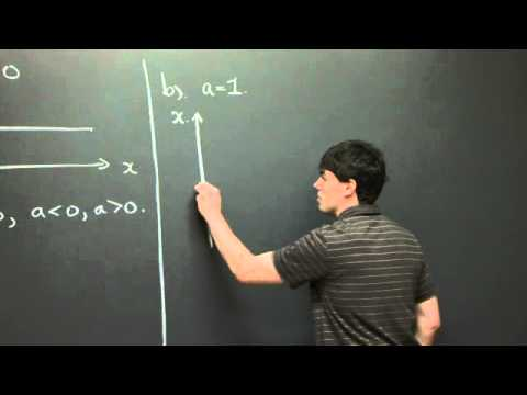 mit opencourseware 18.03 - differential equations Today one of mit ocw's most popular classes (and one that was part of the original 50 offered when mit ocw launched) -- 1806sc linear algebra -- gets the ocw scholar treatment (course link here) taught by mit math professor gilbert strang, the class covers matrix theory and linear equations and.