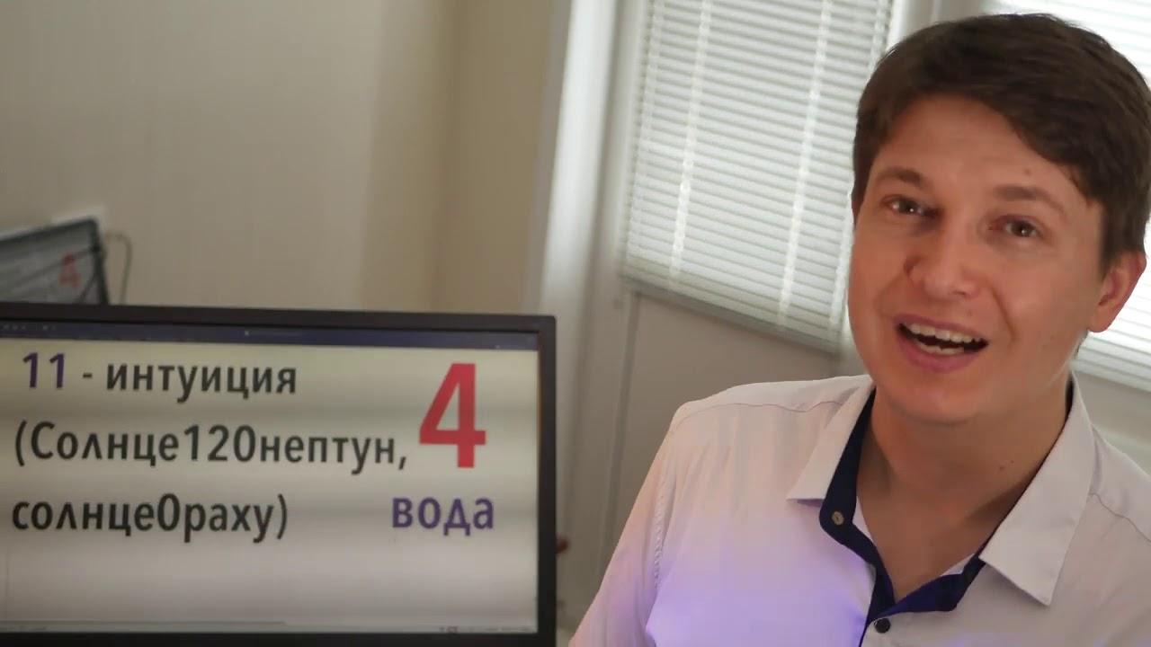 Козерог Гороскоп на июль 2019 Событие 4 Интуиция 11 июля