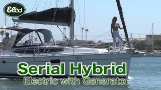 Elco Electric Motors: Boats powered by Elco