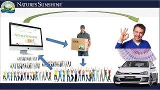 Дополнительный Заработок в свободное время (КЕЙС) Заработок в свободное время