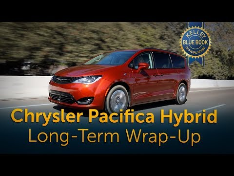 2018 Chrysler Pacifica Hybrid - Long Term Wrap Up