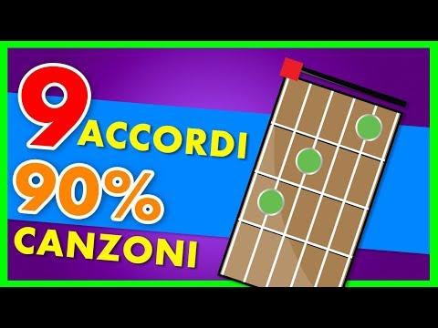 Primi Accordi: 9 ACCORDI di Chitarra FACILI per suonare il 90% delle CANZONI