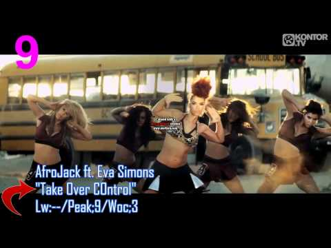 Billboard Bubbling Under Hot 100 (Top 25) June 4, 2011