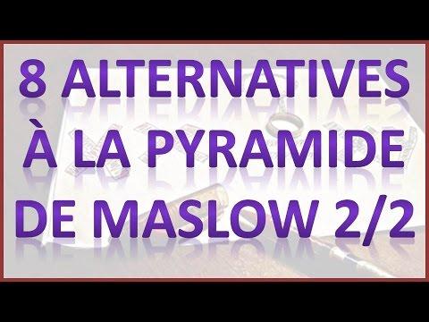 8 alternatives à la pyramide De Maslow 2-2