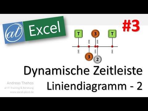 Excel - Dynamische Zeitleiste - Liniendiagramm mit Fehlerindikatoren - Teil  3
