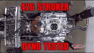 426 Stroker Tested on Dyno - Chevelle Gets a Roll Cage