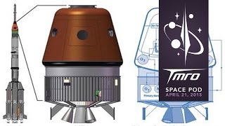 India's Human Spaceflight Program - Space Pod 04/21/15