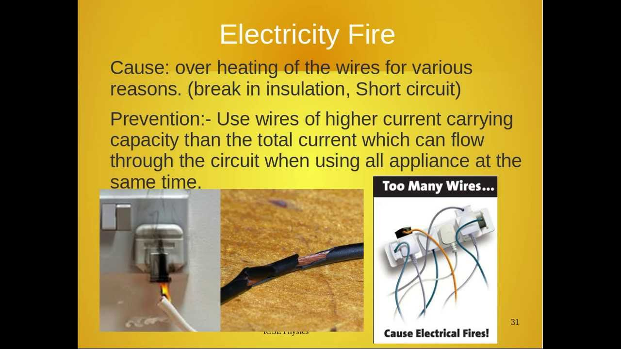 Electric power and Household Circuits - YouTube