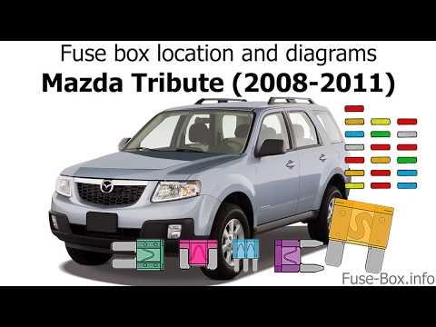 fuse box location and diagrams: mazda tribute (2008-2011) - youtube  youtube