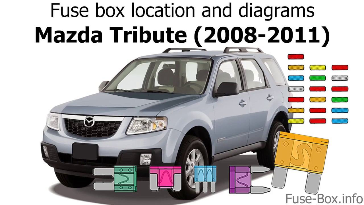 fuse box location and diagrams mazda tribute 2008 2011  [ 1280 x 720 Pixel ]