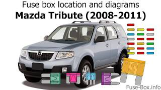 Fuse box location and diagrams: Mazda Tribute (2008-2011) - YouTubeYouTube