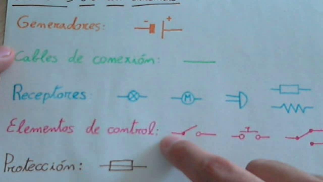 Circuito Y : Elementos de un circuito y símbolos youtube