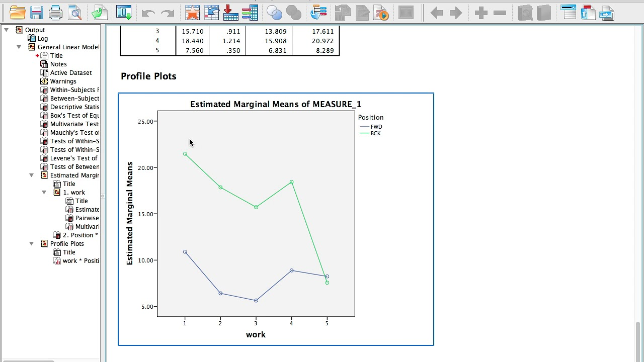 SPSS 10 Mixed Model Analysis