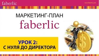 Маркетинг План Фаберлик - С Нуля до