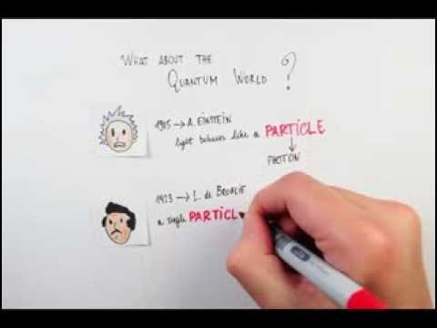 Dualidade Onda-Partícula:Um artigo fantástico publicado no New Journal of Physics!
