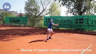 Работа ног в теннисе. Часть 8: Выход из удара