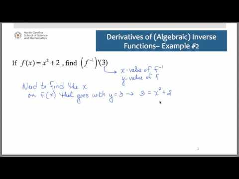 Derivative of an Algebraic Inverse Function: Examples