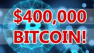 BITCOIN PRICE PREDICTION 2019 - 2021 BY EXPERTS