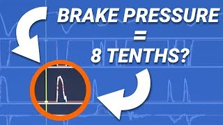 How Telemetry Can Make You A Better Racer And Improve Your Lap Times