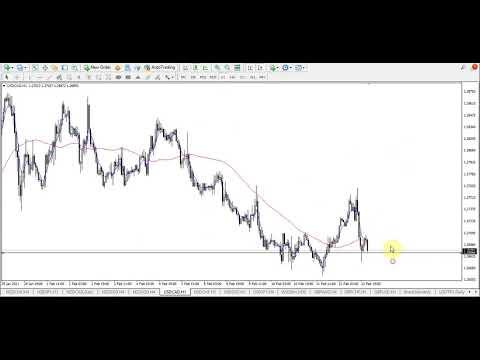 تحلیل هفتگی بازار فارکس، نفت، طلا، جفت ارزها، داوجونز، رمز ارز