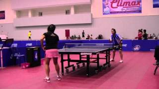 Suchada VS Thailand Rank No.26  Game 2 ( 05/12 Thailand Ranking List )