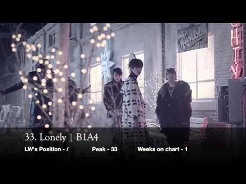 Top 50 K-Pop Songs for January 2014 | Week 4