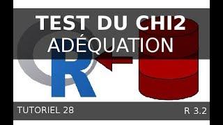 Tutoriel 28 R - Test chi2 (Khideux) - Adéquation d'une distribution prévue