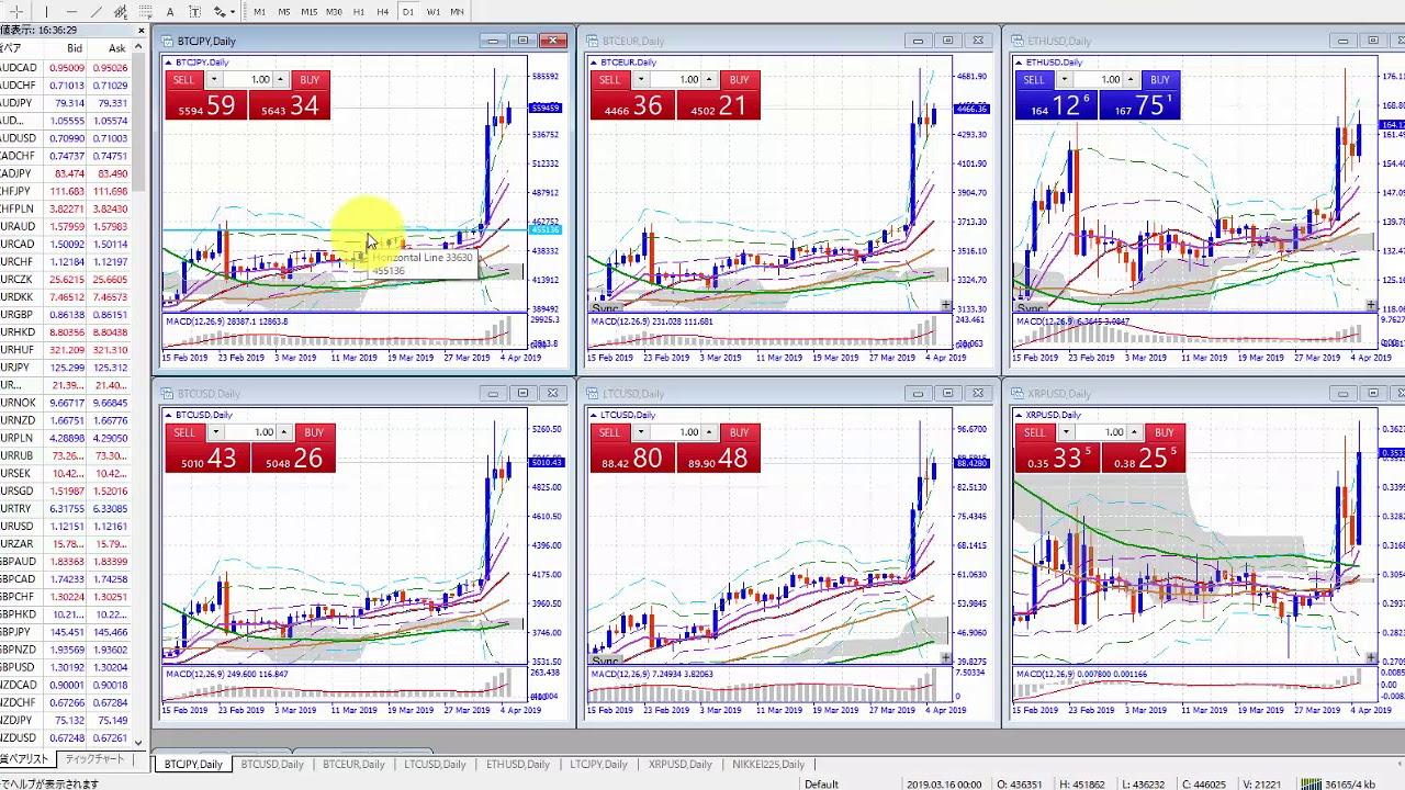 ビットコイン(BTC)はどこまで上がる?|年にかけての今後の価格予想! | ゴリわか(ゴリゴリわかる仮想通貨)
