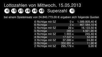 Lottozahlen und Quoten am 15.05.2013