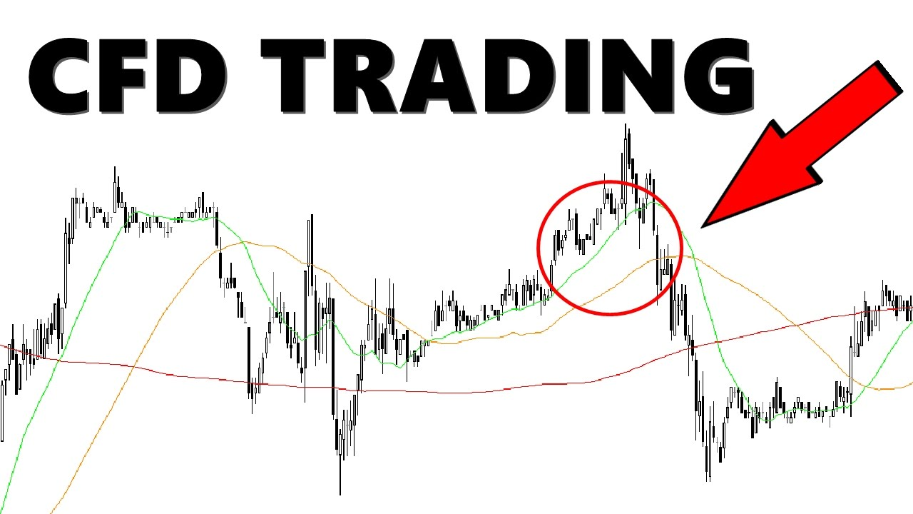 Cfd Trading Lernen