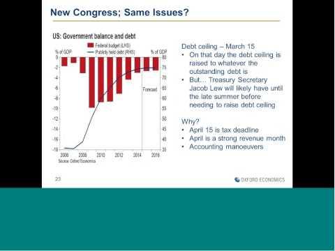 US economic outlook webinar 20150212 1502 2