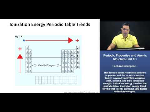 DAT: First, Second and Third Ionization Energy | Ionization Energy Trend for First 20 Elements