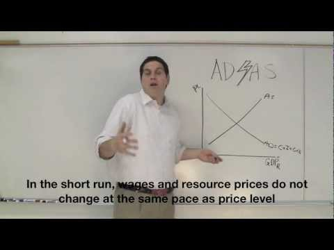 Aggregate Demand and Supply and LRAS; Macroeconomics