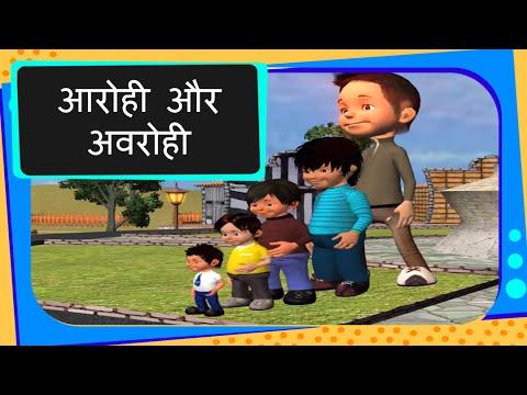 Maths - Ascending and Descending Order - Hindi