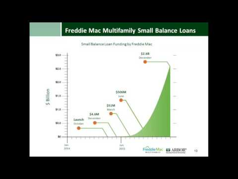 Ivan Kaufman on Freddie Mac Multifamily Small Balance Loans