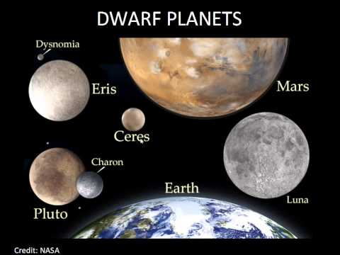 Dwarf Planets, Pluto, Eris, Ceres - YouTube