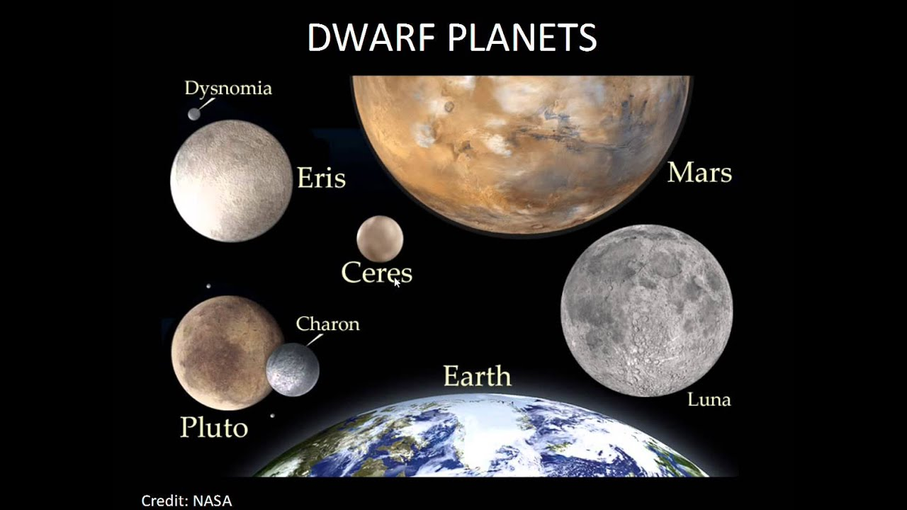 the 8 dwarf planets - photo #9
