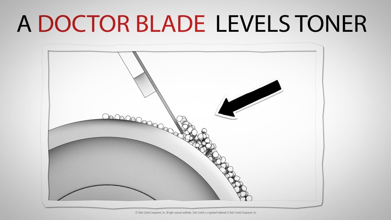 Why Is A Doctor Blade Important Youtube
