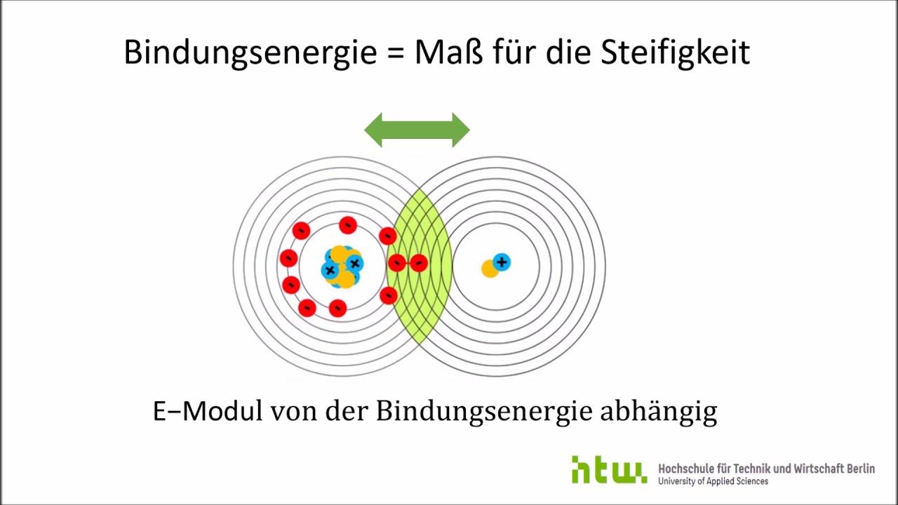 Niedlich Warum Warum Diagramm Bilder - Die Besten Elektrischen ...
