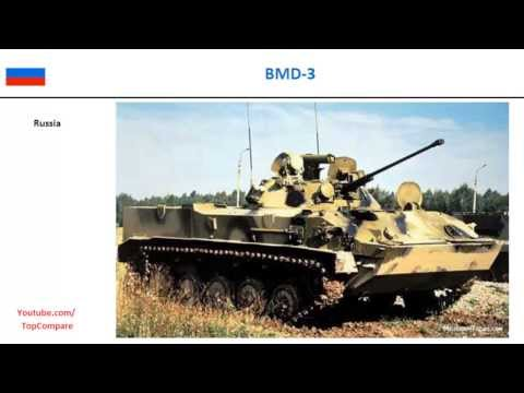 AIFV & BMD-3, Infantry fighting vehicles all specs comparison