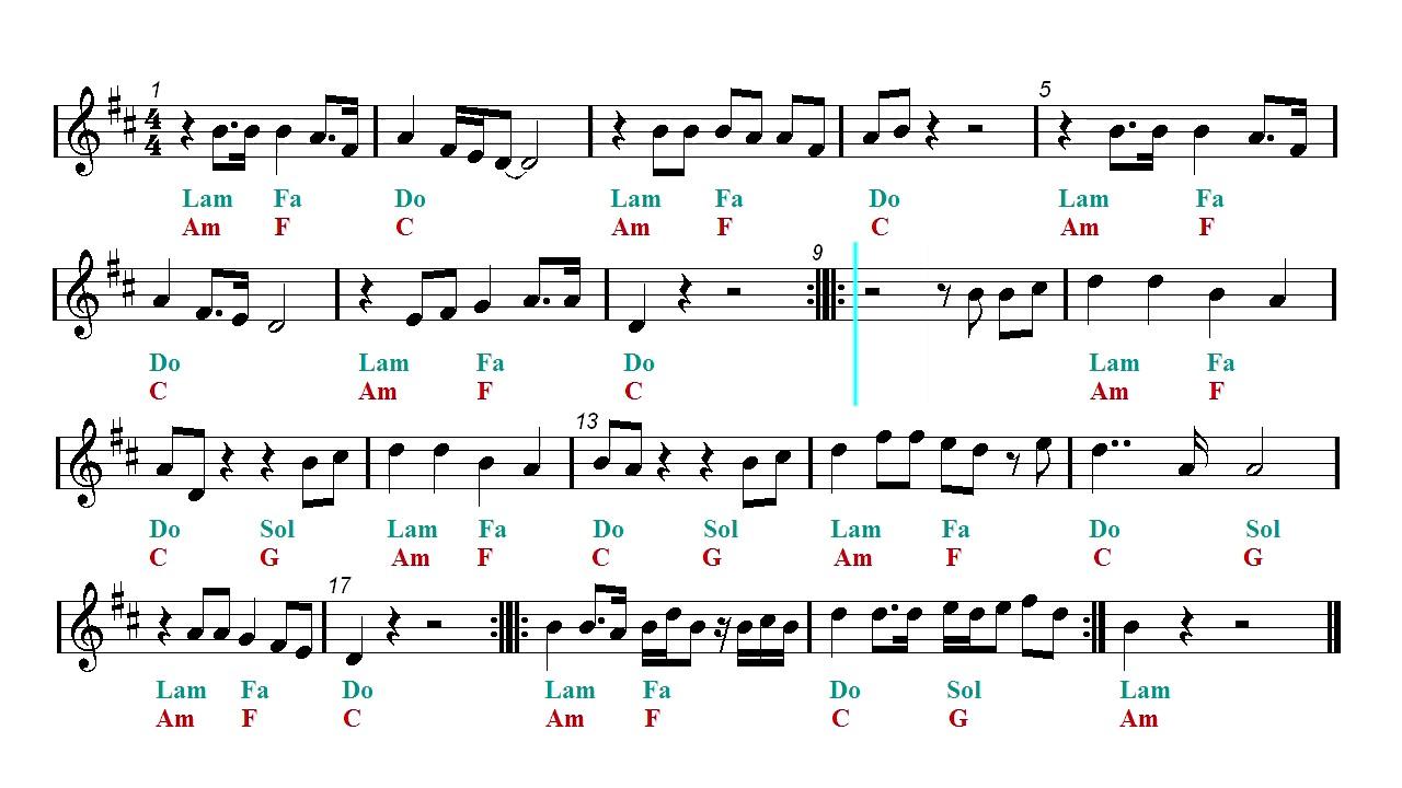 Playalong Wake Me Up Avicii Bb Sheet Music Guitar Chords