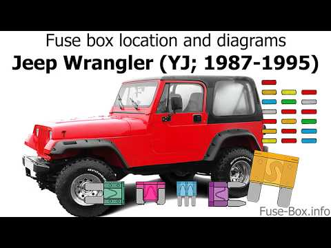 Fuse Box Location And Diagrams: Jeep Wrangler (YJ; 1987-1995)
