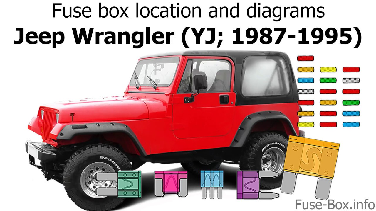 Fuse box location and diagrams: Jeep Wrangler (YJ; 1987-1995) - YouTubeYouTube