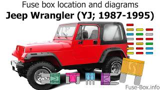 fuse box location and diagrams: jeep wrangler (yj; 1987-1995) - youtube  youtube