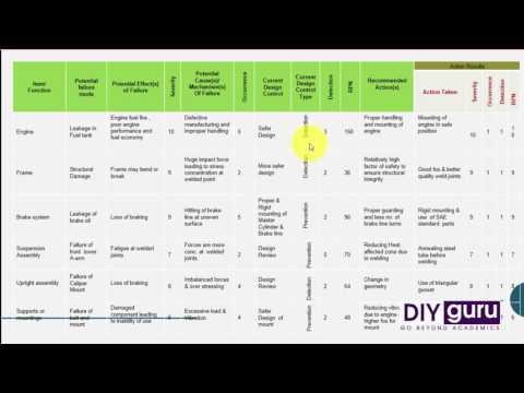 DFMEA Explained | Automobile Engineering | BAJA / SUPRA / FSAE
