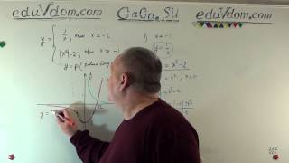 тесты ОГЭ / ГИА-9 по математике 2015 задача №23 - 23.9 - график функции #23(http://eduVdom.com Репетитор http://wiki.eduVdom.com Справочник 20150114145318 --- тесты ОГЭ / ГИА-9 по математике 2015 задача №23 - 23.9 -..., 2015-01-23T10:22:42.000Z)