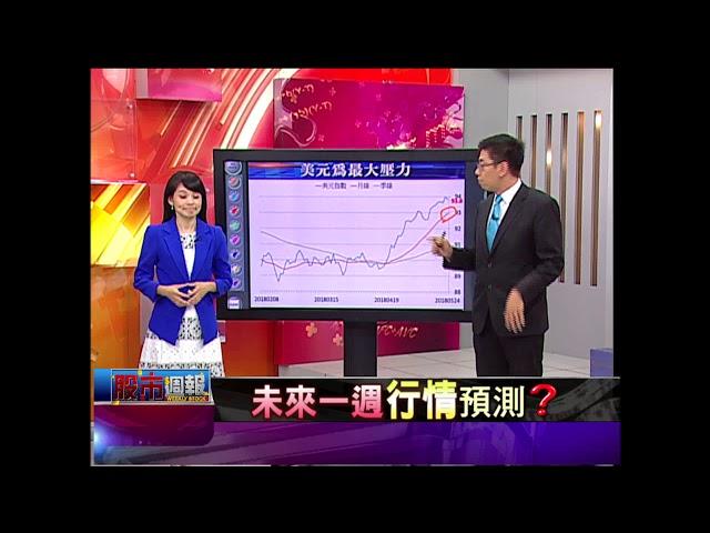 【股市周報*非凡曾鐘玉】20180527-2(蔡明翰)