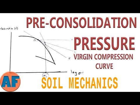 How to Find Preconsolidation Pressure Using the Virgin Compression Curve (Cassagrande Method)