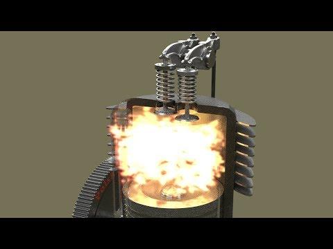 How Four Stroke Petrol Engine Works